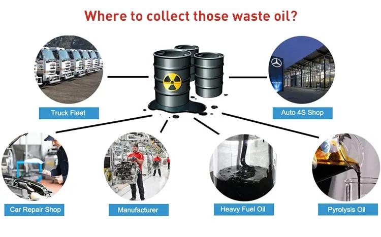 waste oil source